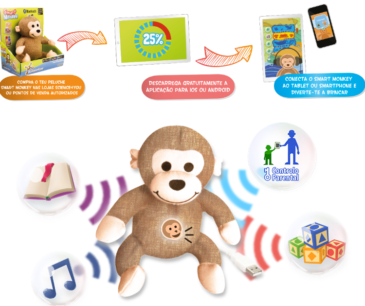Screenshot of Smart Monkey